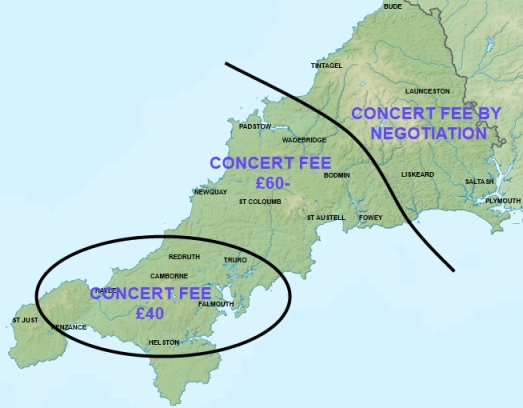 Concert Fees
